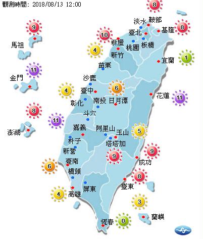 台湾の紫外線