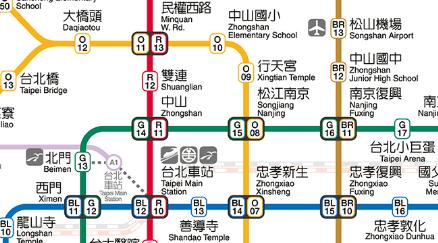 MRTでの迪化街のアクセス